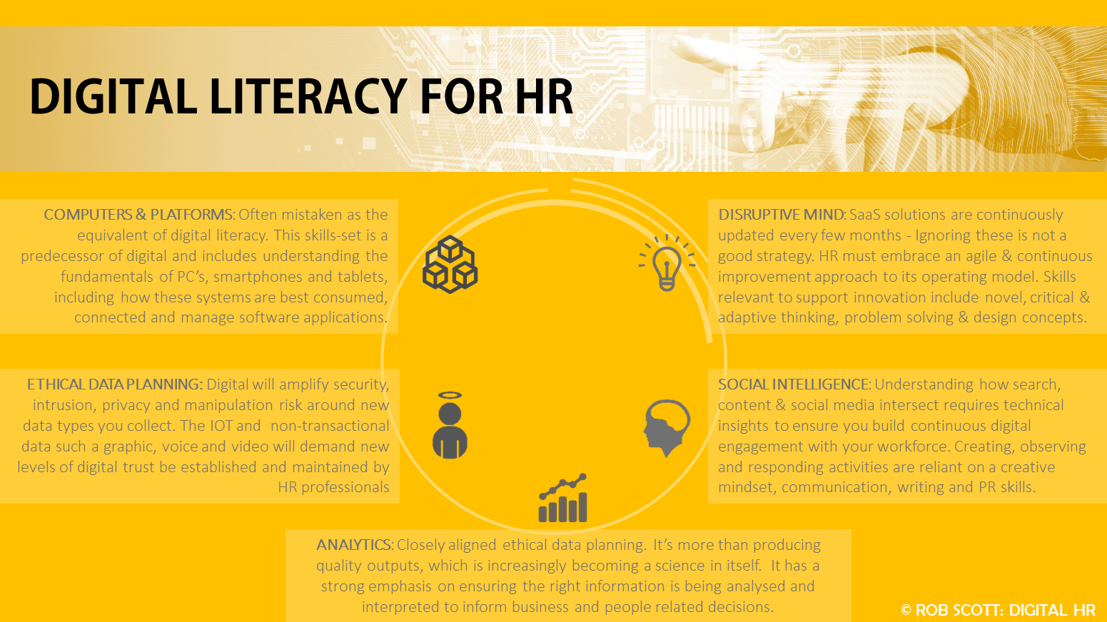 digital literacy for HR